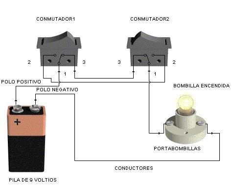 Conmutado - Conmutador de luz ...