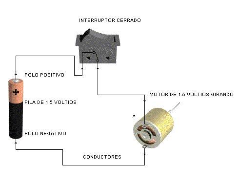 download Diccionario